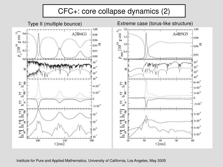 CFC+: core collapse dynamics (2)