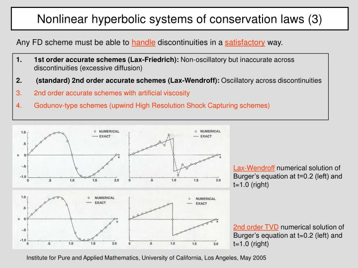 Nonlinear hyperbolic systems of conservation laws (3)