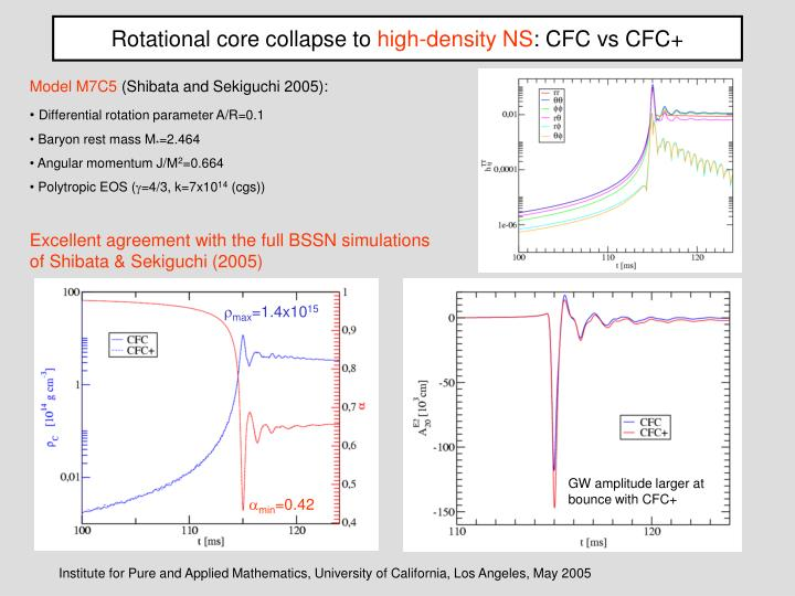 Rotational core collapse to