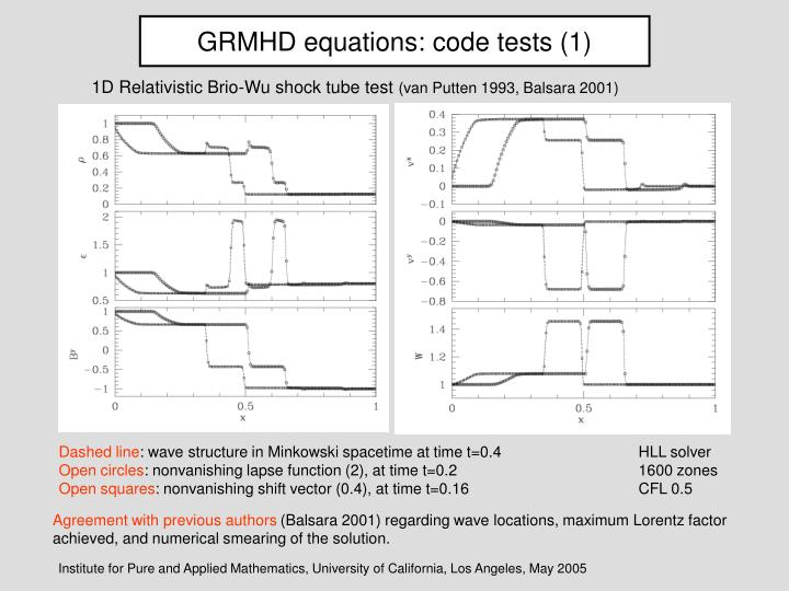 GRMHD equations: code tests (1)
