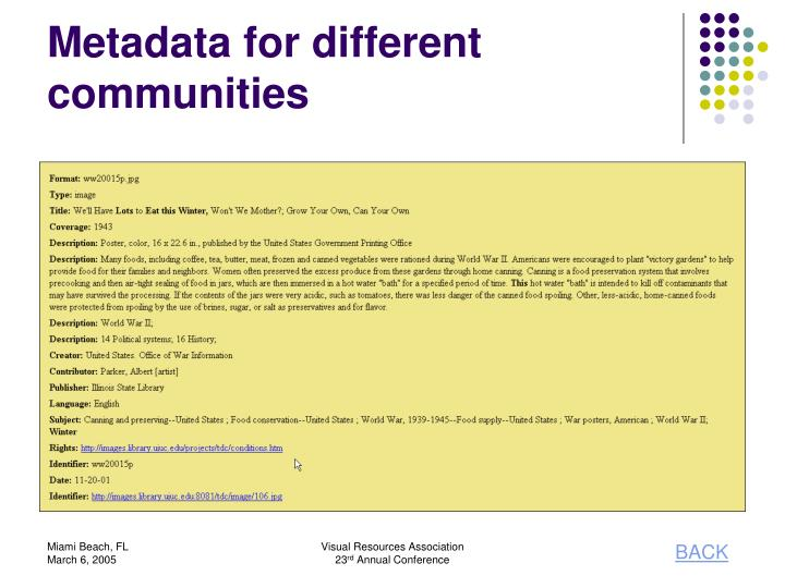 Metadata for different communities