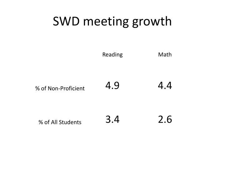 SWD meeting growth