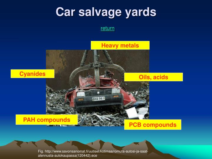 Car salvage yards