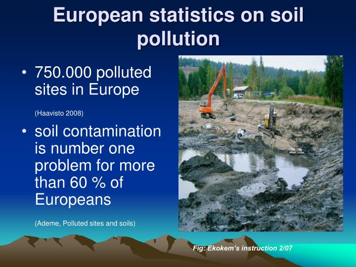 European statistics on soil pollution