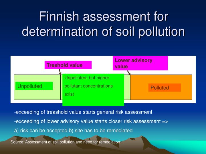 Finnish assessment for determination of soil pollution