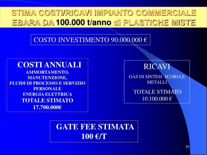 STIMA COSTI/RICAVI IMPIANTO COMMERCIALE EBARA DA
