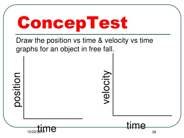 Draw the position vs time & velocity vs time graphs for an object in free fall.
