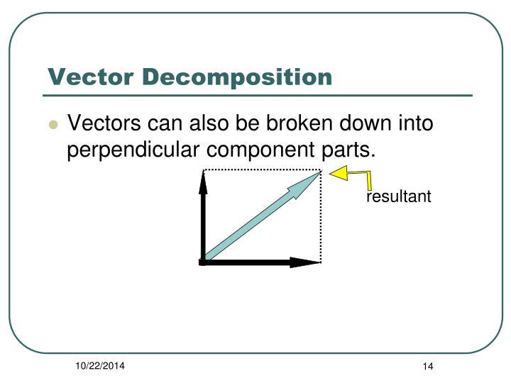 Vector Decomposition