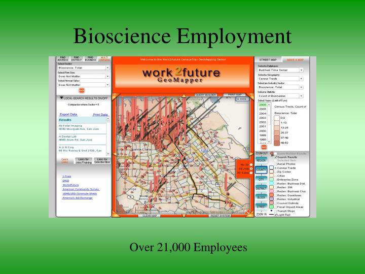 Bioscience Employment