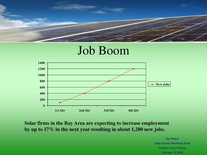 Job Boom