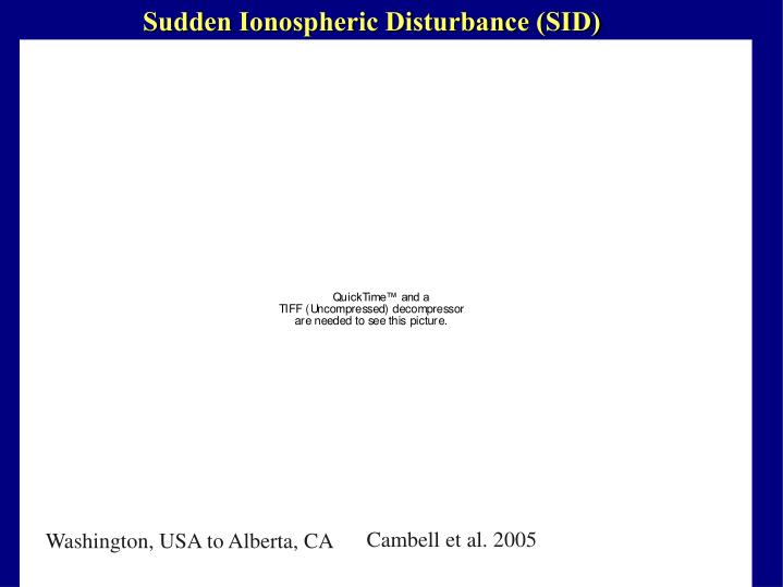 Sudden Ionospheric Disturbance (SID)