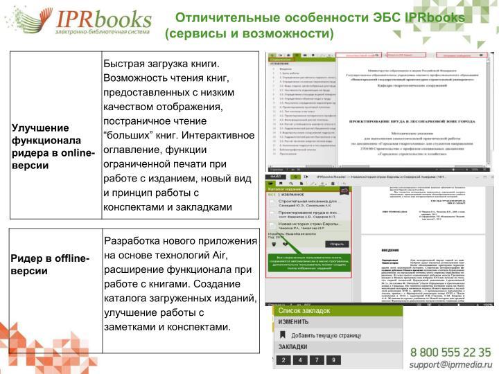 Отличительные особенности ЭБС IPRbooks (сервисы и возможности)