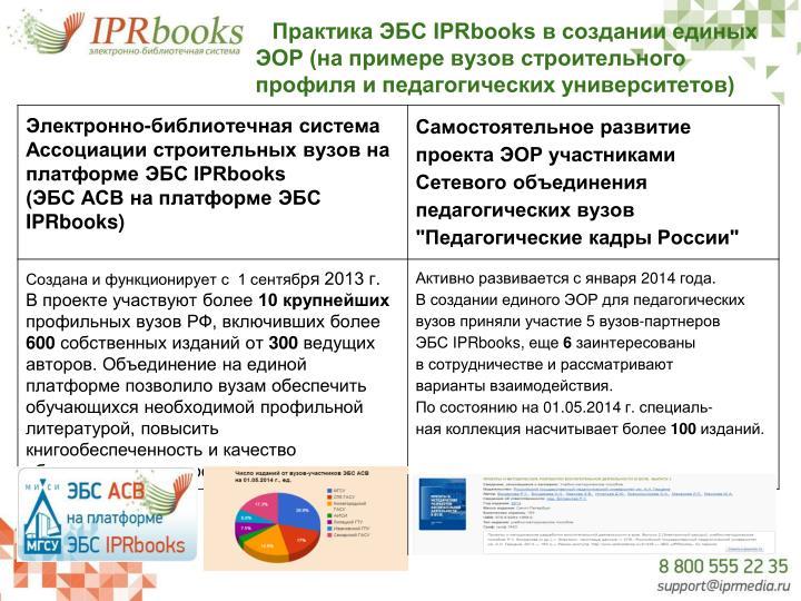 Практика ЭБС IPRbooks в создании единых ЭОР (на примере вузов строительного профиля и педагогических университетов)