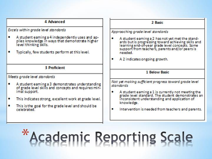 Academic Reporting Scale