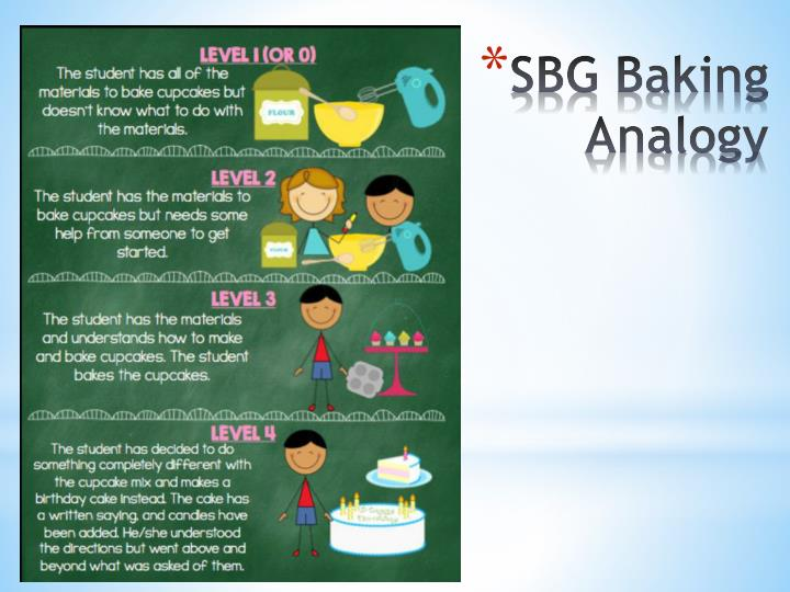 SBG Baking Analogy
