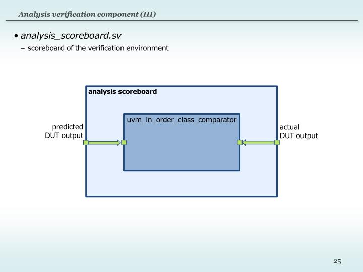 Analysis verification component (III)