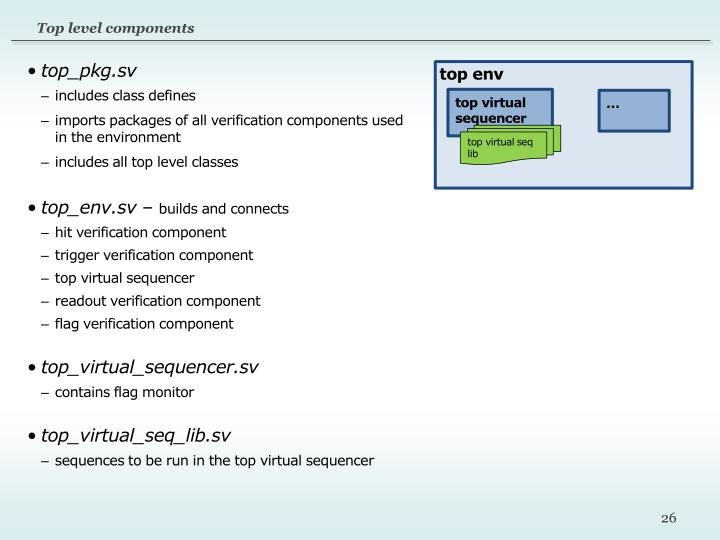 Top level components