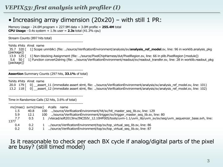 VEPIX53: first analysis with profiler (I)