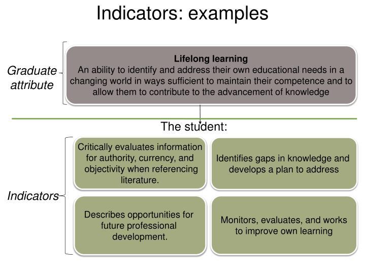 Indicators: examples