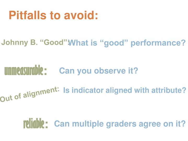 Pitfalls to avoid: