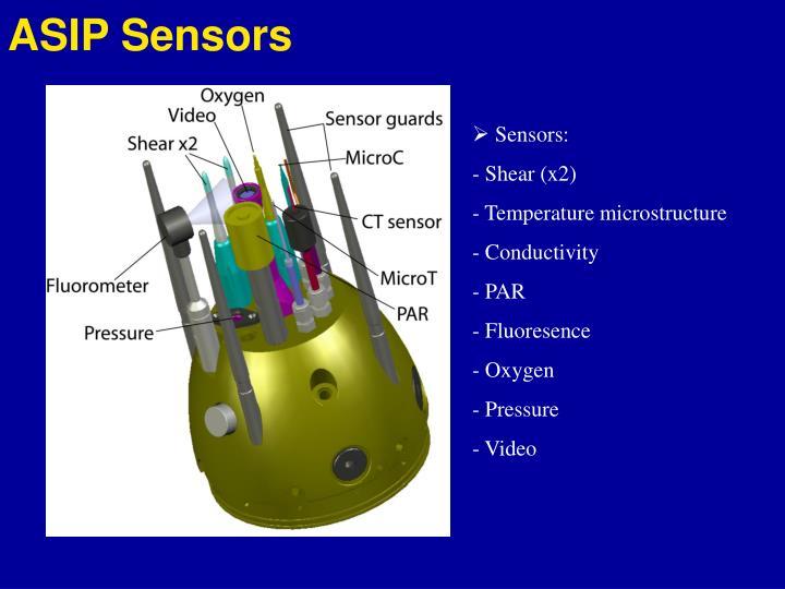 ASIP Sensors