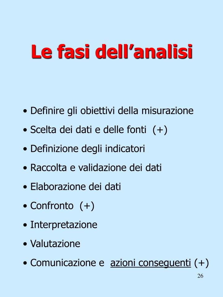 Le fasi dell'analisi