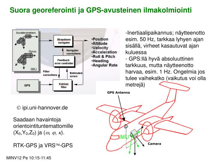 Suora georeferointi ja GPS-avusteinen ilmakolmiointi