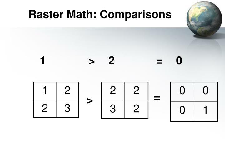 Raster Math: Comparisons