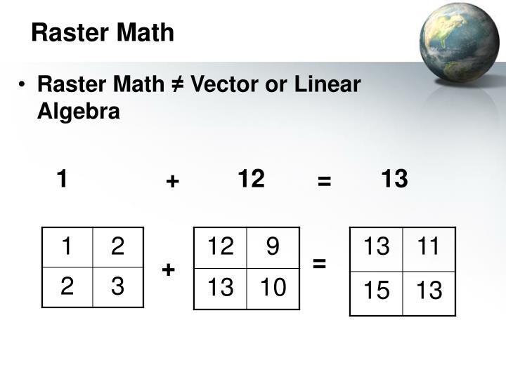 Raster Math