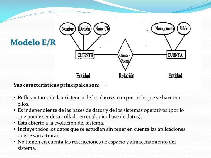 Modelo E/R