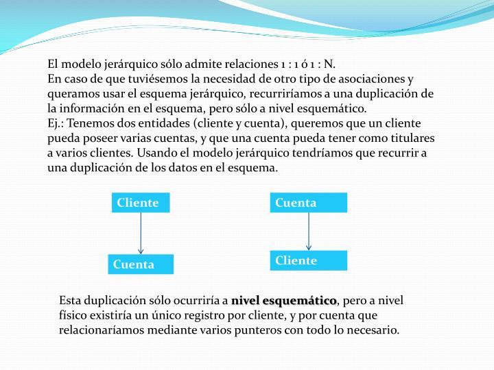 El modelo jerárquico sólo admite relaciones 1 : 1 ó 1 : N.