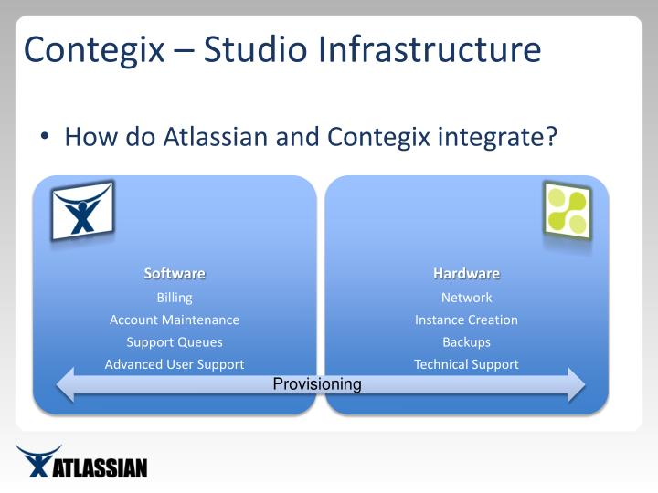 Contegix – Studio Infrastructure
