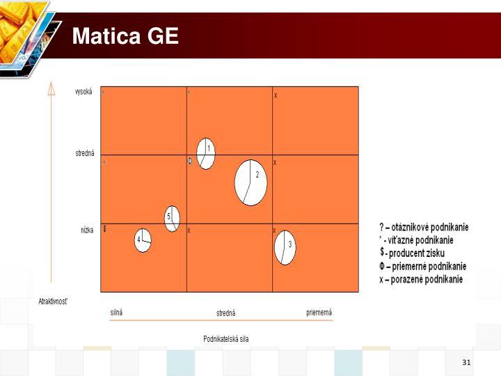 Matica GE