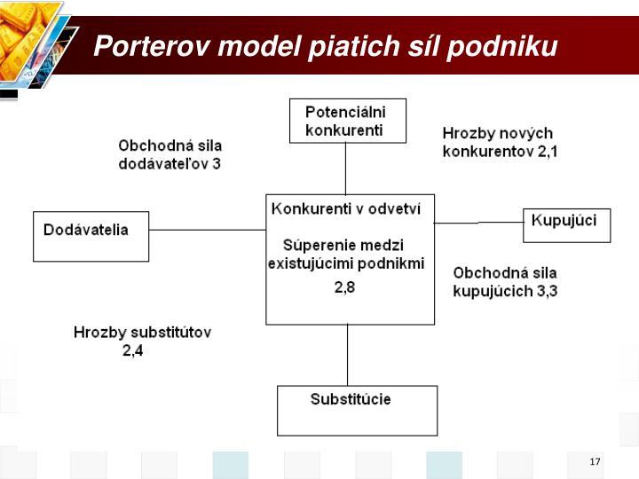 Porterov model piatich síl podniku