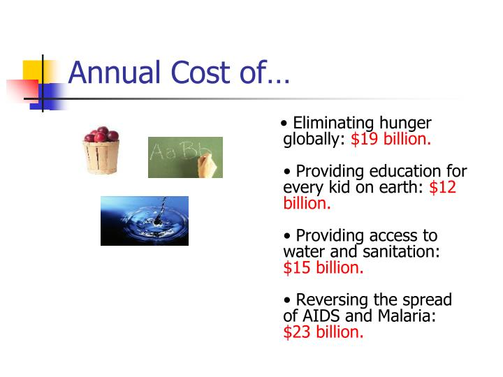 Annual Cost of…