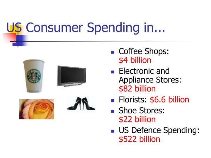 US Consumer Spending in...