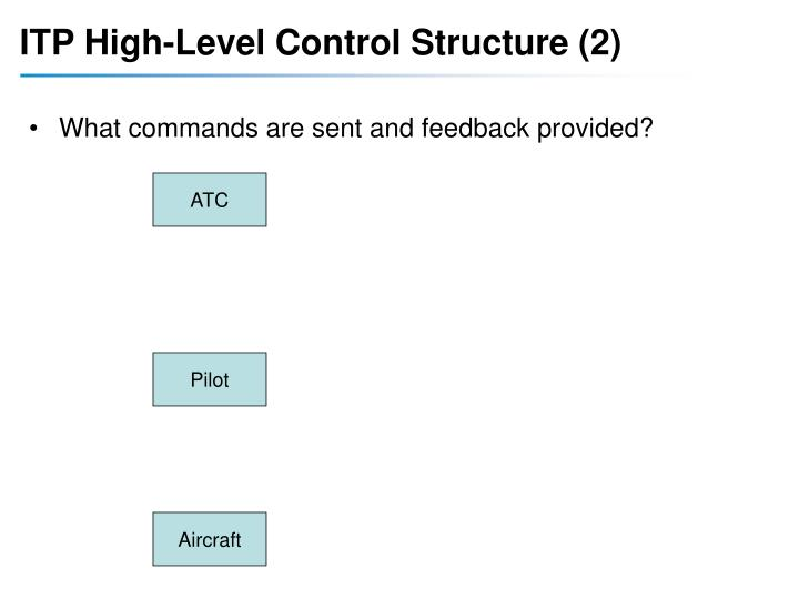 ITP High-Level Control Structure (2)