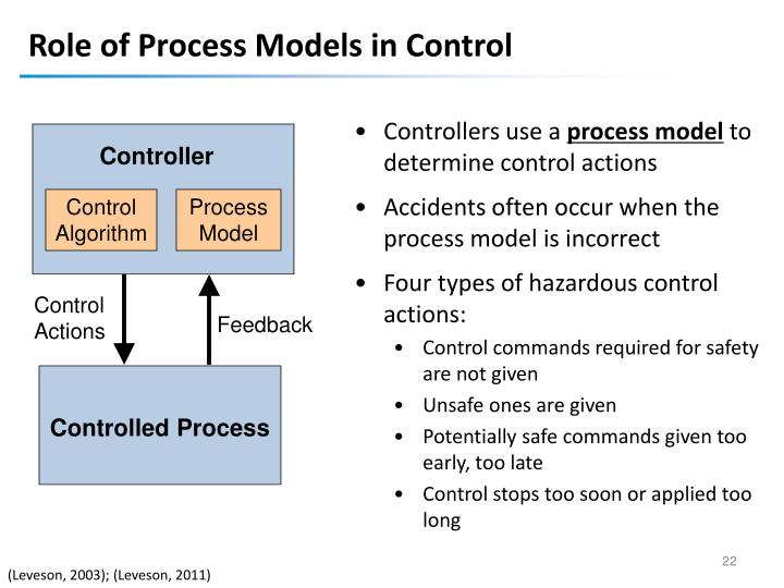 Role of Process Models in Control