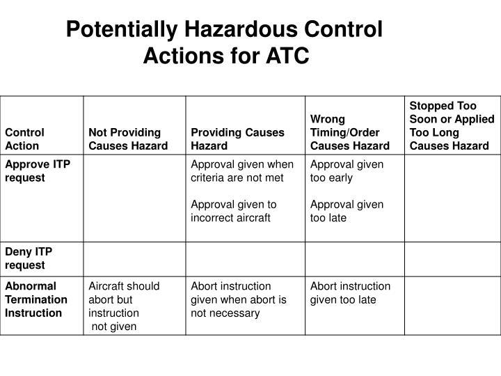 Potentially Hazardous Control