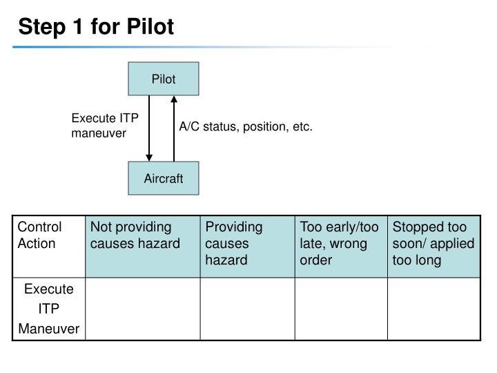 Step 1 for Pilot