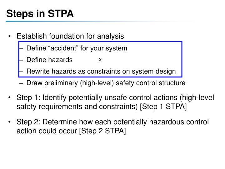 Steps in STPA