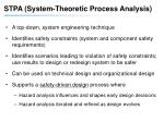 stpa system theoretic process analysis