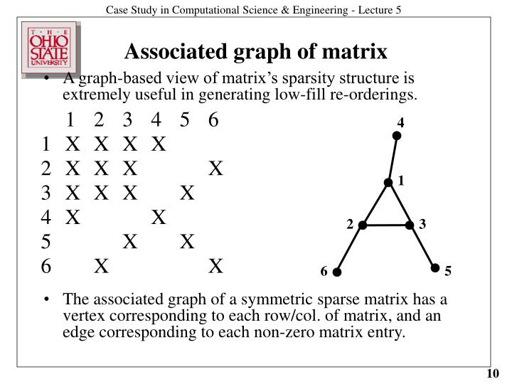 A graph-based view of matrix's sparsity structure is extremely useful in generating low-fill re-orderings.