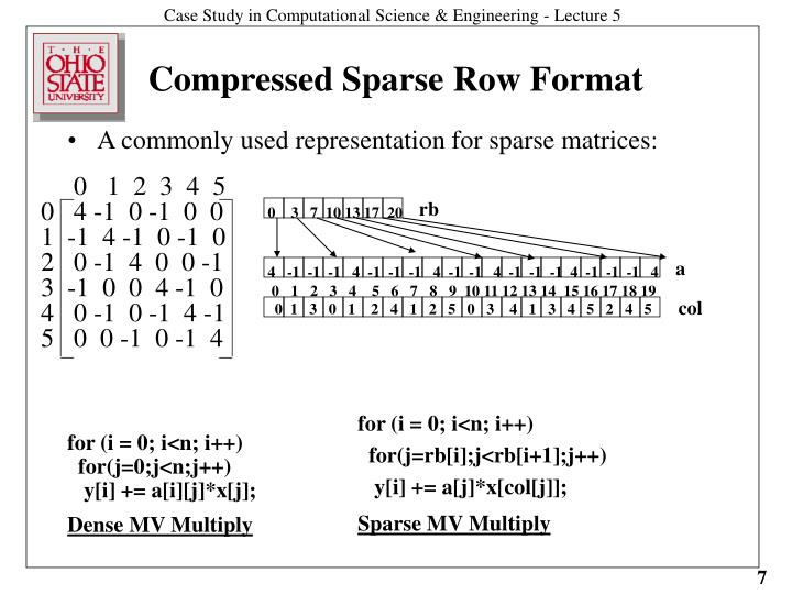 A commonly used representation for sparse matrices: