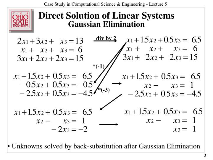 Direct Solution of Linear Systems