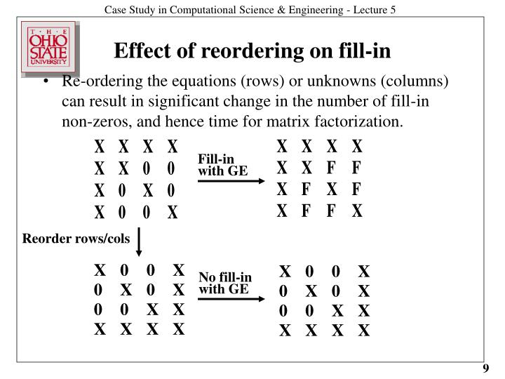 Re-ordering the equations (rows) or unknowns (columns) can result in significant change in the number of fill-in non-zeros, and hence time for matrix factorization.