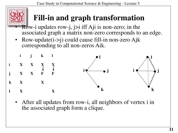 Row-i updates row-j, j>i iff Aji is non-zero; in the associated graph a matrix non-zero corresponds to an edge.