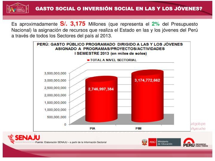 GASTO SOCIAL O INVERSIÓN SOCIAL EN LAS Y LOS JÓVENES?