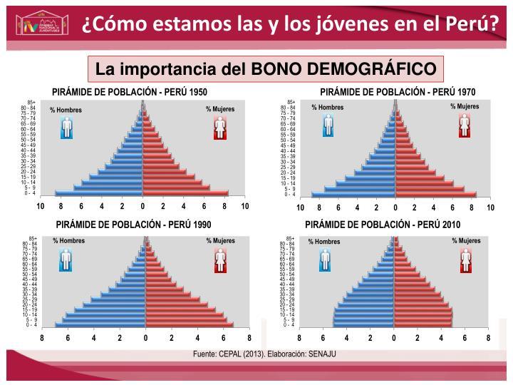 ¿Cómo estamos las y los jóvenes en el Perú?