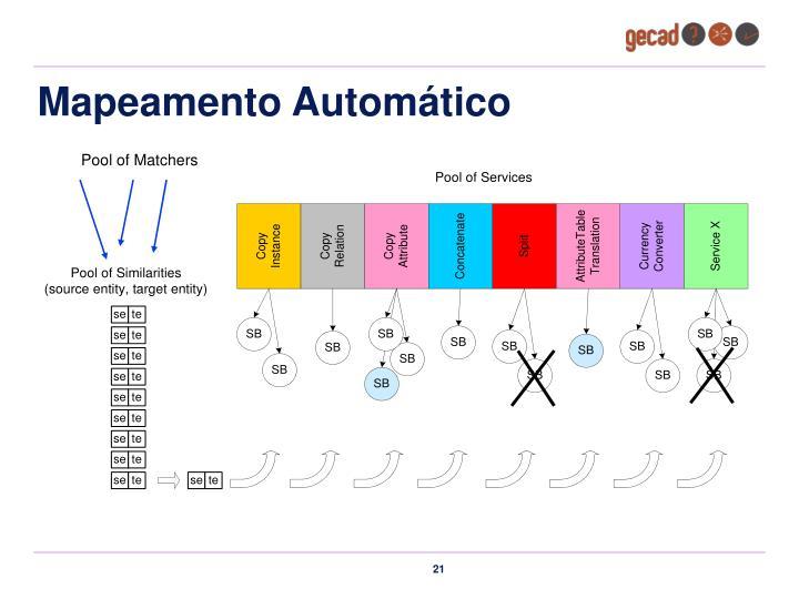 Mapeamento Automático